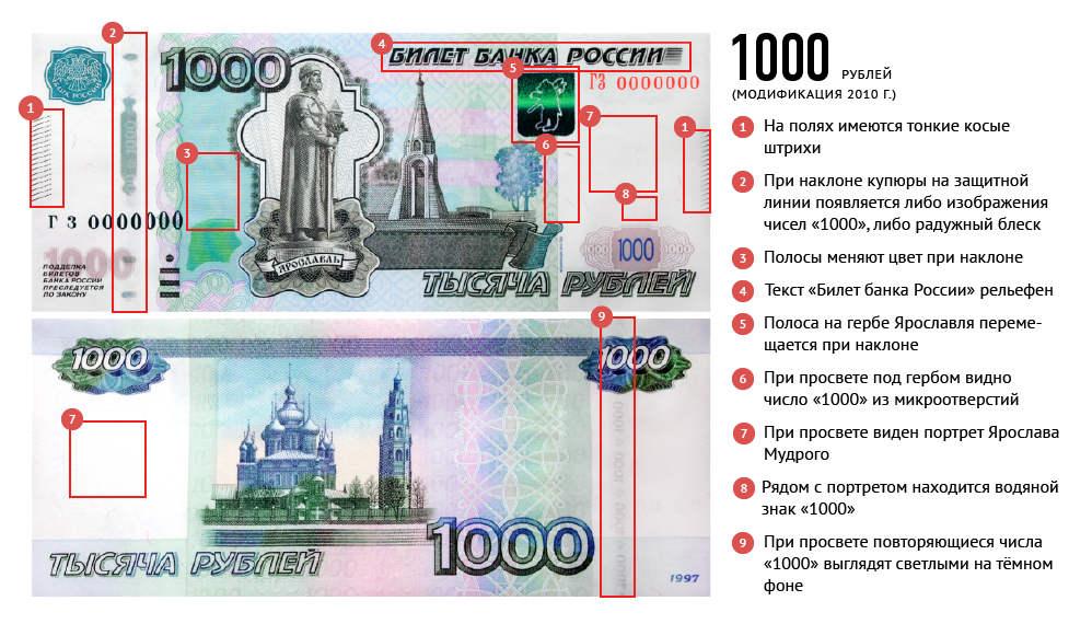 Проверка 1000 купюр на подлинность 10 сум 1997