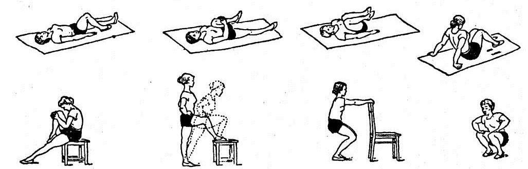 Профилактика повреждений коленного сустава шпоры в коленном суставе лечение