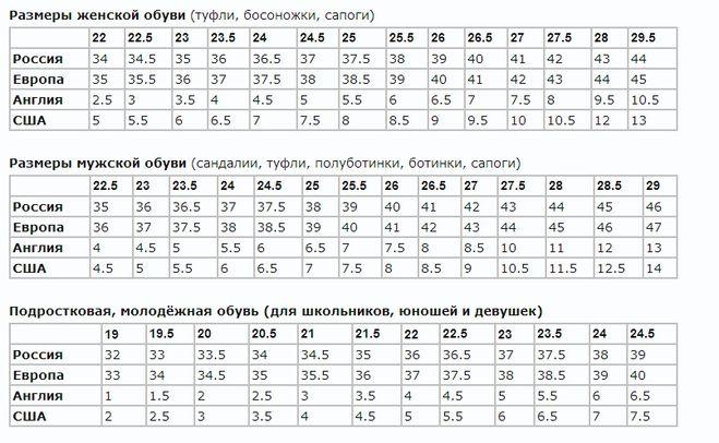 b672ff6bca0 Как определить свой размер одежды