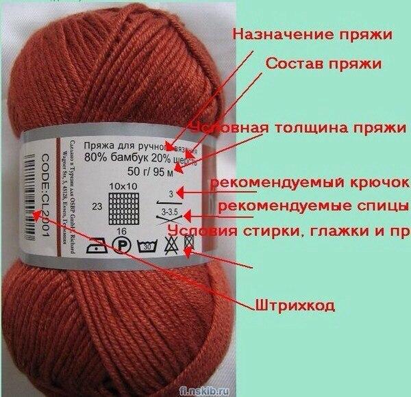 Посоветуйте хорошую пряжу для вязания спицами 45